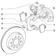 audi q7 brake pad replacement audi area audi a8 replacing rear pads and rotors