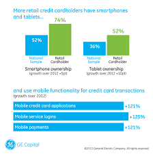 Ge Capital Home Design Credit Card Phone Number by Ge Capital Retail Bank Study Reveals Rise Of The Omni Channel