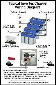 rv solar systems heavy haulers rv resource guide