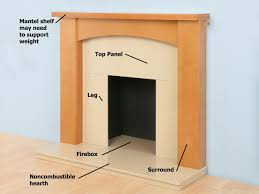 How To Install Gas Logs In Existing Fireplace by Tips For Buying And Installing A New Fireplace Surround Diy