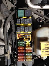 jeep cherokee electrical 1997 2001 xj fuse u0026 relay