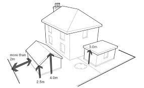 what do you need to build a house permission for garden buildings