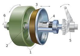 cone clutch wikipedia