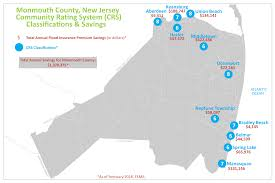 monmouth county master plan