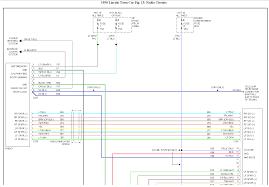 diagrams 1265880 lincoln versailles wiring diagram u2013 lincoln