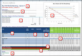 Scrum Excel Spreadsheet Sle Chart Templates Simple Burndown Chart Template Free