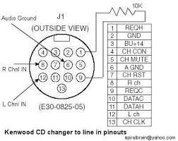 wiring diagram for kenwood kdc 138 u2013 the wiring diagram