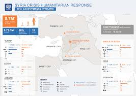 Usd Campus Map Iom Appeals For Usd 234 Million To Help Displaced Syrians Host
