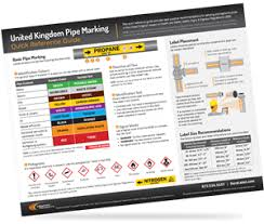 bs 1710 british standard pipe marking graphic products