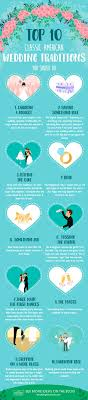 4 helpful wedding planning infographics that will calm you