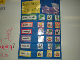 names for guided reading groups a queen u0027s treasures my 2nd grade classroom at shaw
