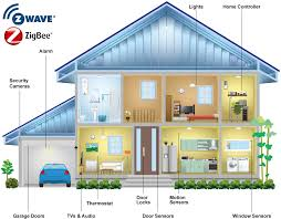 technology home what is z wave and zigbee enerwave home automation