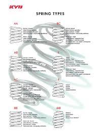 lexus rx 400h dimensioni coil springs schraubenfedern ressorts de suspension molle