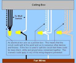 wiring a ceiling fan u0026 light part 1