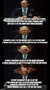 First Sergeant Meme - us military ranks imgflip