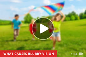What Is Legally Blind Prescription Glasses Hyperopia Hypermetropia Farsighted Allaboutvision Com