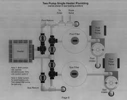 pump filter diagram wiring diagram simonand