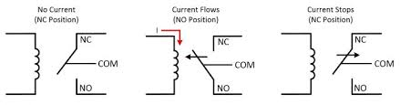 electrical wiring diagrams terminology electrical panel