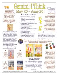 Colors Of The Zodiac by Cheat Sheets Symbolism Of The Zodiac U2013 Auntie Moon