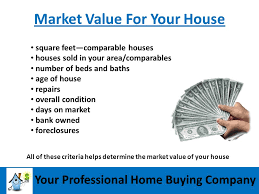 the fastest easiest and most convenient way to sell your house