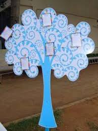 birthday wish tree wish tree theme party supplies by untumble