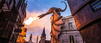 Universal Studios Orlando Interactive Map by Harry Potter And The Escape From Gringotts In Diagon Alley