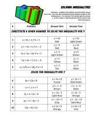 10 best algebra inequalities images on pinterest math