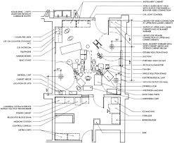 trauma surgery mjpaia u2013 architecture design planning