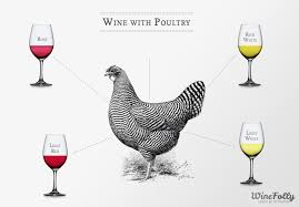 what wine goes with chicken and poultry