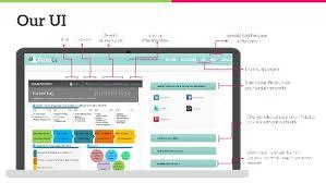Visual Resume Builder Pictocv Com Visual Resume Generator