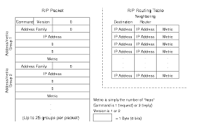 routing table in networking linux ip networking a guide to the implementation and modification