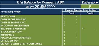 download trial balance excel template exceldatapro