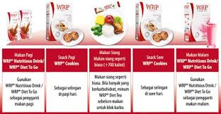 Teh Diet Wrp softskill 2011