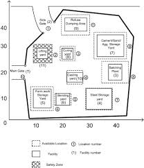 construction site plan optimisation of site layout planning for construction