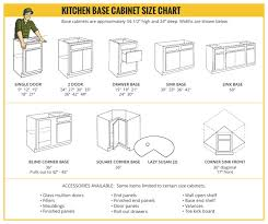 Kitchen Base Cabinets Kitchen Base Cabinet Size Chart Builders Surplus