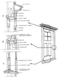 Exterior Doors And Frames Traditional External Door Details Architecture Drawing
