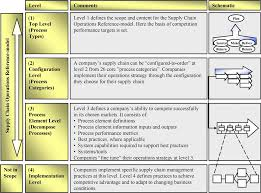 information gathering and classification for collaborative