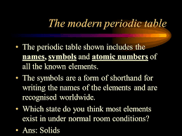 How Does The Modern Periodic Table Arrange Elements Atomic Structure Mr Tan Kok Kim Recap Periodic Table Elements In