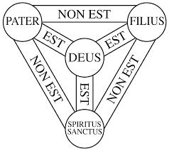shield of the trinity wikipedia