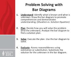 math problem solving questions grade 4 math problem solving questions thesis statement generator worksheet