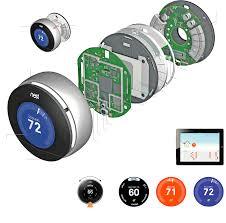 nest motion sensor light nest thermostat technical features installation reviews