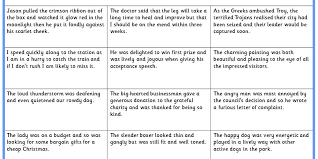 identifying synonyms ks2 spag test practice classroom secrets