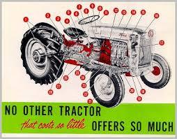 change history u002739 u002764 ford tractors