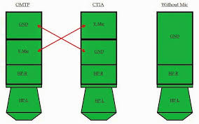 usb to rca wiring diagram usb to ps2 wiring diagram wiring diagram