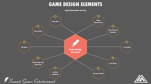 gaming design development cycle sumit jain pulse linkedin