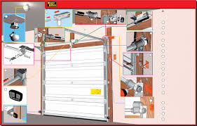 Commercial Overhead Door Installation Instructions by Wayne Dalton Garage Door Opener Manual Home Interior Design
