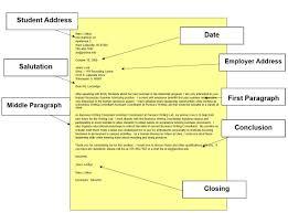 standard resume cover letter cover letter format resume sample purdue owl apa cover letter format percesocine kids