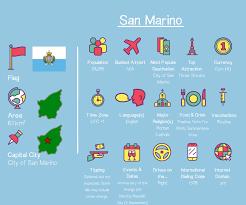 International Code Flags San Marino U2014 Travelling Tom A Uk Travel Blog