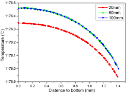 metals free full text experimental and numerical simulations