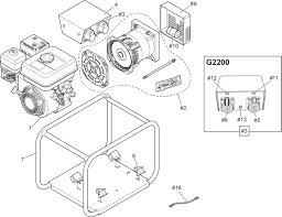 altrad belle belle spare parts generator g2200 minigen